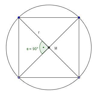 quadratischer kreis